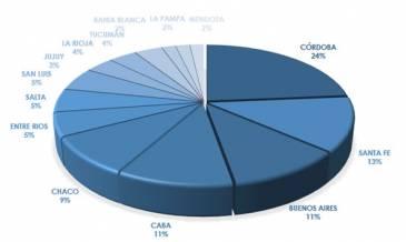 Baja de tasas para el financiamiento Pyme en el mercado de capitales