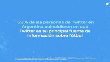 Los Twitteros argentinos votaron por su equipo preferido para ganar la Copa América 2021